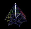 Virvju piramīda SC Midi