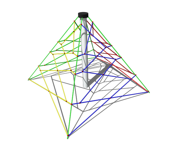 Virvju piramīda SC Mini
