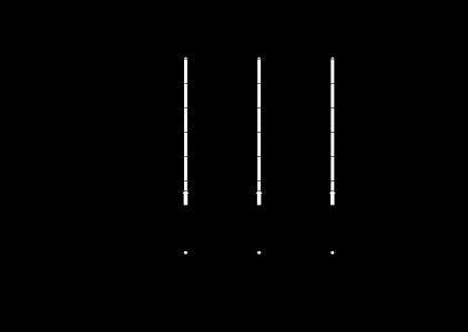 Slaloms suņiem STL010