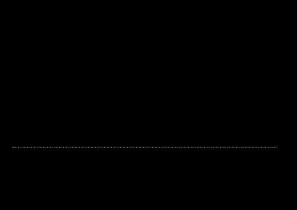 Rotaļu komplekss BRL52